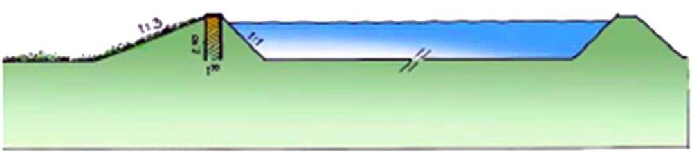 De bekkens kunnen tot 2,5 à 3 m boven het maaiveld uit komen.